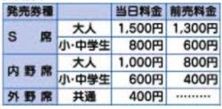2006イースタン・リーグ料金表