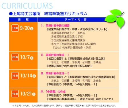 『経営革新塾』カリキュラム表