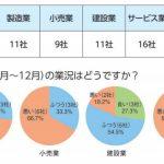 景況調査202101-1