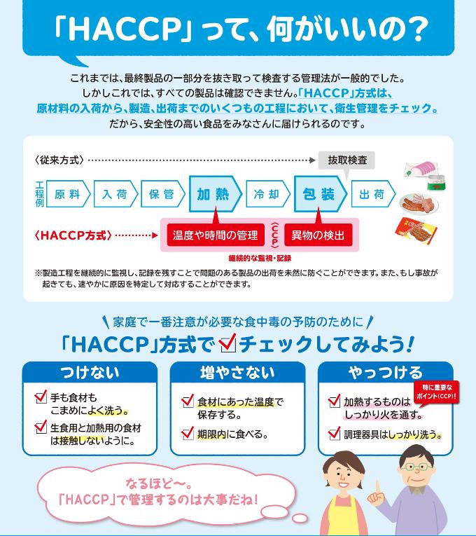 HACCP説明-2